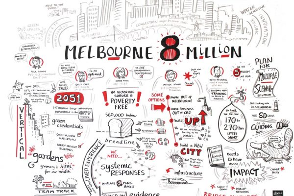 Day1-keynote2-melbourne-8-million
